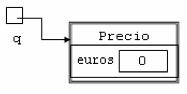 Creación do código de referencia / Código e a nova instancia da clase CodePrecio / Code referenciada por CodeQ / Código